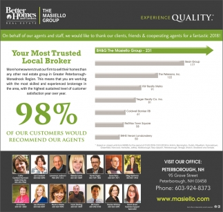 Your Most Trusted Local Broker